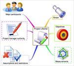 نمونه منشور پروژه تجاری بازار موبایل