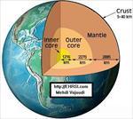 تحقیق بررسی مفاهیم زلزله