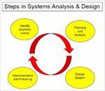پاورپوینت تجزیه و تحلیل نیازهای سیستم